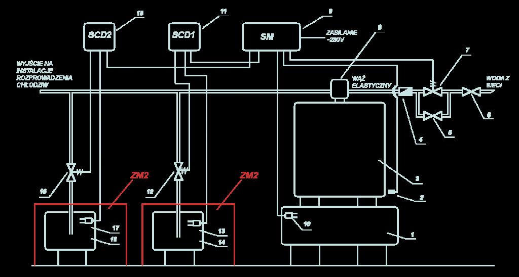 Schemat instalacji